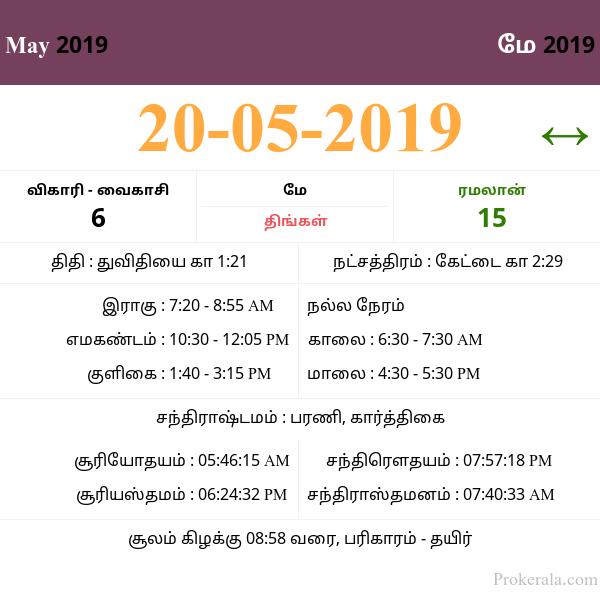 Chandrashtama tamil calendar | Epanchang (s3 amazonaws com