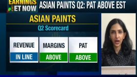 Asian Paints Q2 earnings beat Street estimates, net profit flat at Rs 830 crore