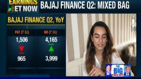 Bajaj Finance Q2 results: Net profit misses estimates, falls 36% YoY to Rs 965 crore