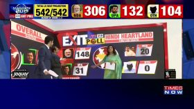 Exit Poll Results 2019: Battle of the Hindi heartland