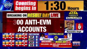 Lok Sabha Election Results 2019: 300 anti-EVM accounts created on Twitter in last 2 days