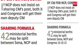 Maharashtra: Suspense over government formation to end soon?