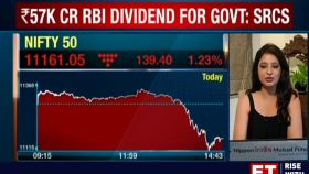 RBI clears Rs 57,000 cr dividend to the government