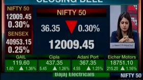 Sensex falls 161 pts, Nifty ends below 12,000; Voda Idea tanks 11%