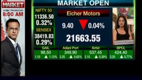 Sensex gains 200 points, Nifty tests 11,350; HAL up 6%