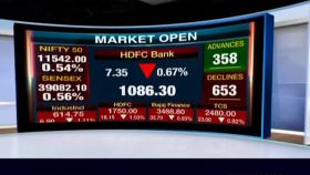 Sensex loses 190 points, Nifty below 11,550