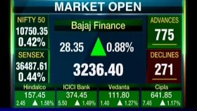 Sensex rises over 180 pts, Nifty tests 10,800; bank stocks gain
