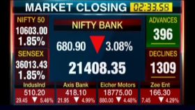 Sensex sheds 661 points, Nifty holds above 10,600; IndusInd plunges 5%