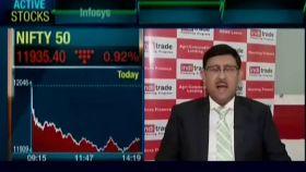 Three stocks to play rural India story